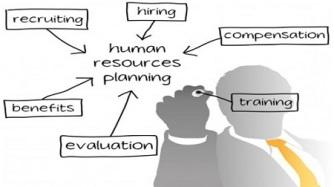 HR-planning111