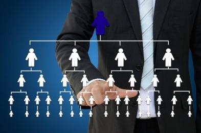 Job-Evaluation