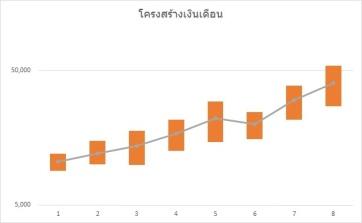 salarystructuregraph