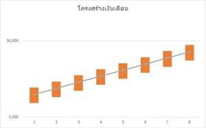 salarystructuregraphright